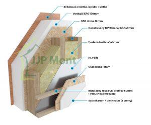 Rez stenou montovaný dom