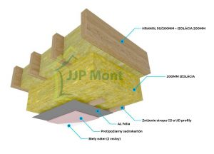 Rez strop montovaný dom